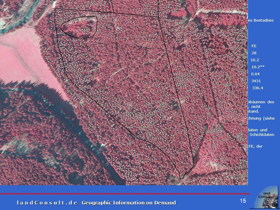 l a n d C o n s u l t. d e Geographic Information on Demand 15 Vergleichende Betrachtung der Baumartenanteilsfläche und des Bestockungsrades am Beispi