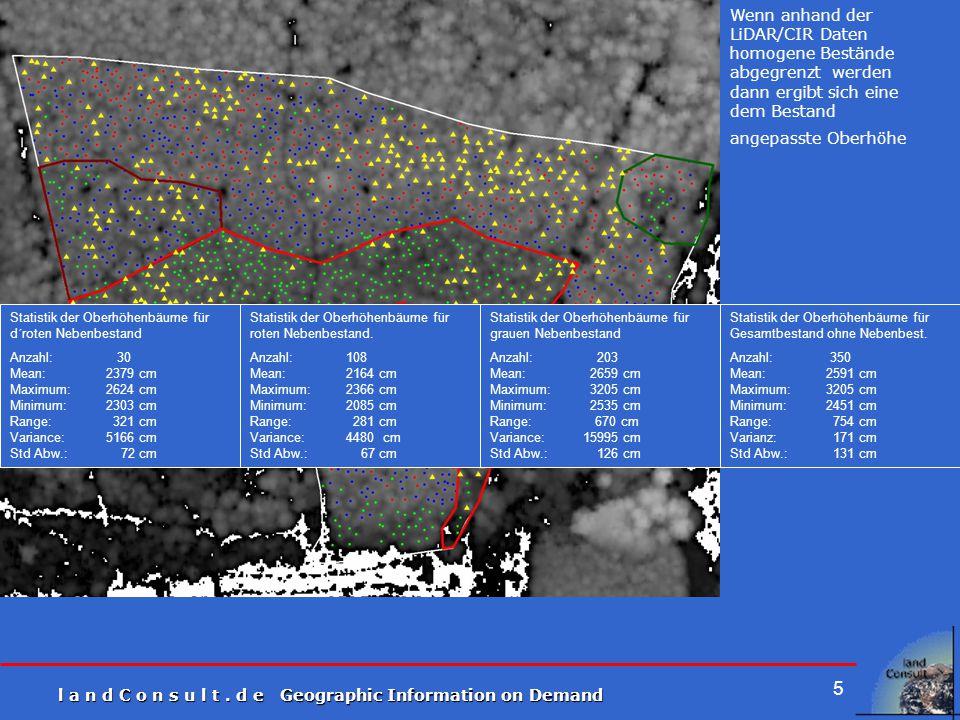 l a n d C o n s u l t. d e Geographic Information on Demand 5 Statistik der Oberhöhenbäume für roten Nebenbestand. Anzahl: 108 Mean: 2164 cm Maximum: