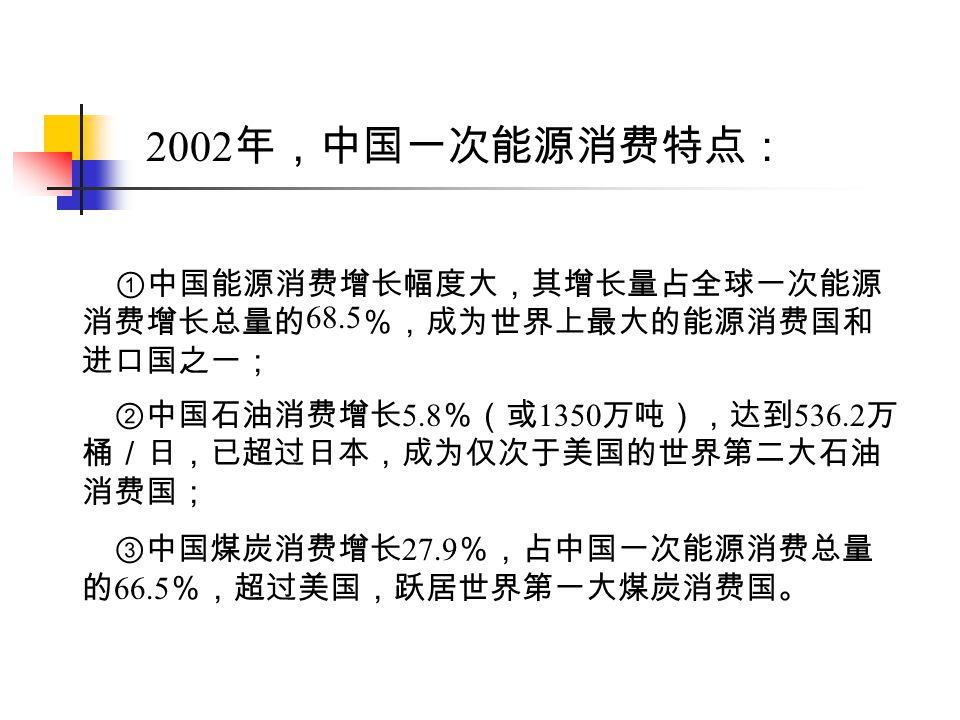 2002 年,中国一次能源消费特点: ①中国能源消费增长幅度大,其增长量占全球一次能源 消费增长总量的 68.5 %,成为世界上最大的能源消费国和 进口国之一; ②中国石油消费增长 5.8 %(或 1350 万吨),达到 536.2 万 桶/日,已超过日本,成为仅次于美国的世界第二大石油 消费国; ③中国煤炭消费增长 27.9 %,占中国一次能源消费总量 的 66.5 %,超过美国,跃居世界第一大煤炭消费国。