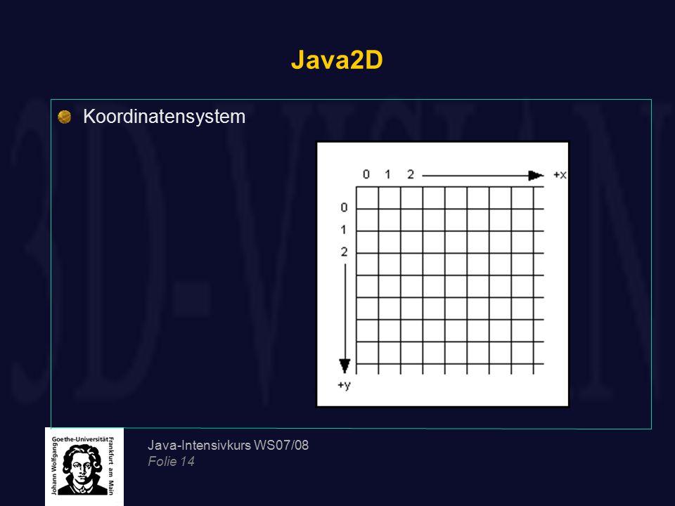 Java-Intensivkurs WS07/08 Folie 14 Java2D Koordinatensystem