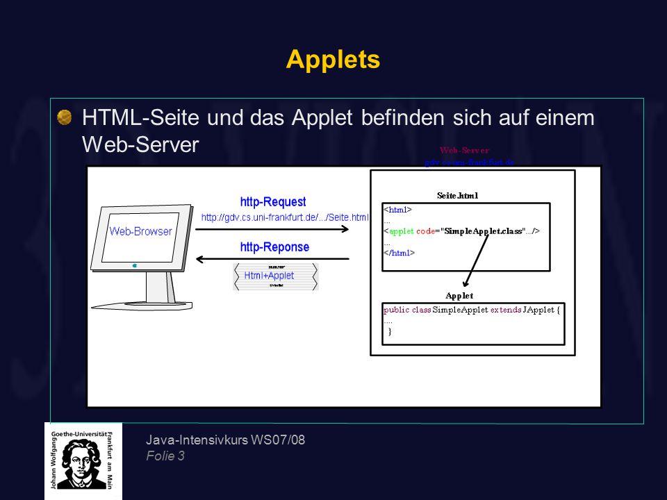 Java-Intensivkurs WS07/08 Folie 3 Applets HTML-Seite und das Applet befinden sich auf einem Web-Server