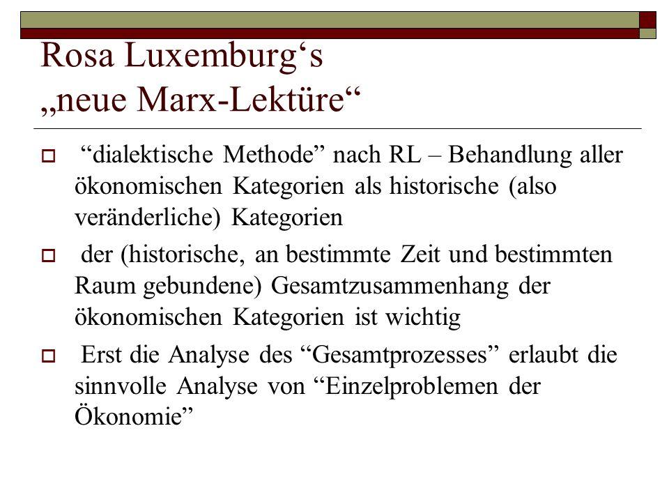 """Rosa Luxemburg's """"neue Marx-Lektüre""""  """"dialektische Methode"""" nach RL – Behandlung aller ökonomischen Kategorien als historische (also veränderliche)"""