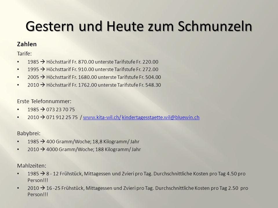 Gestern und Heute zum Schmunzeln Zahlen Tarife: 1985  Höchsttarif Fr.