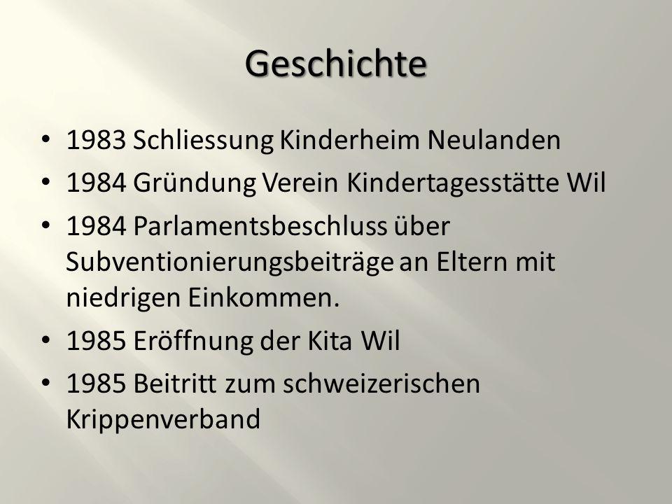 Geschichte 1983 Schliessung Kinderheim Neulanden 1984 Gründung Verein Kindertagesstätte Wil 1984 Parlamentsbeschluss über Subventionierungsbeiträge an Eltern mit niedrigen Einkommen.