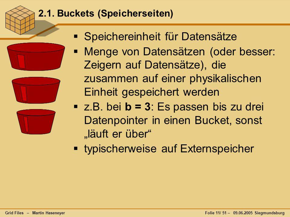 Grid Files – Martin HaseneyerFolie 11/ 51 – 09.06.2005 Siegmundsburg 2.1. Buckets (Speicherseiten)  Speichereinheit für Datensätze  Menge von Datens