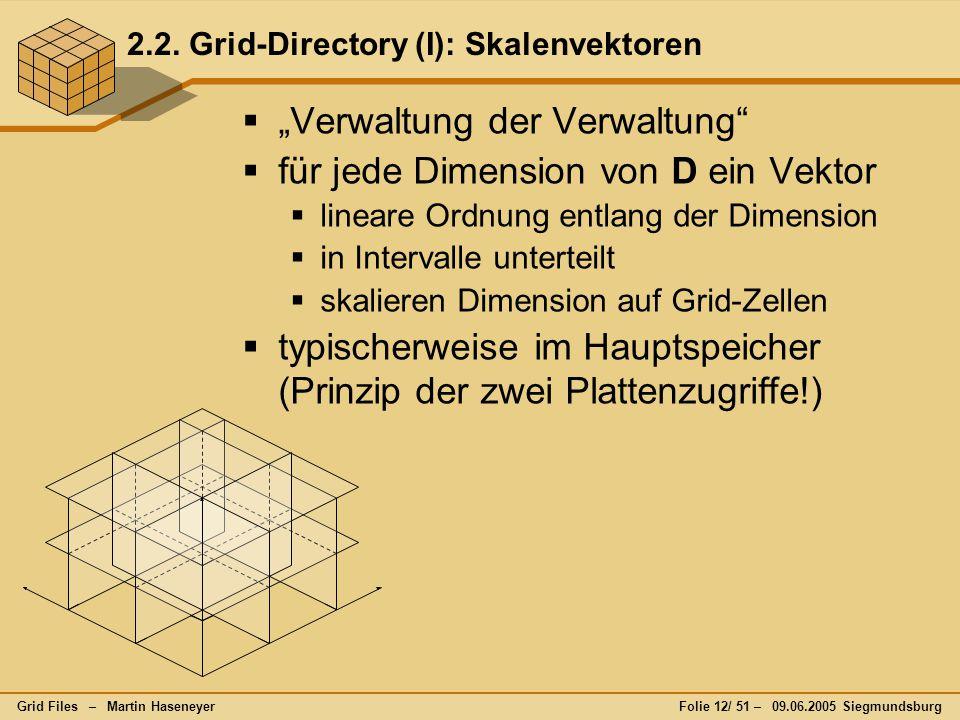 """Grid Files – Martin HaseneyerFolie 12/ 51 – 09.06.2005 Siegmundsburg 2.2. Grid-Directory (I): Skalenvektoren  """"Verwaltung der Verwaltung""""  für jede"""