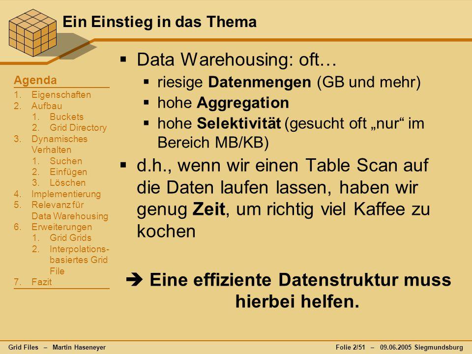 1.Eigenschaften 2.Aufbau 1.Buckets 2.Grid Directory 3.Dynamisches Verhalten 1.Suchen 2.Einfügen 3.Löschen 4.Implementierung 5.Relevanz für Data Warehousing 6.Erweiterungen 1.Grid Grids 2.Interpolations- basiertes Grid File 7.Fazit Agenda Grid Files – Martin HaseneyerFolie 23/51 – 09.06.2005 Siegmundsburg 3.2.