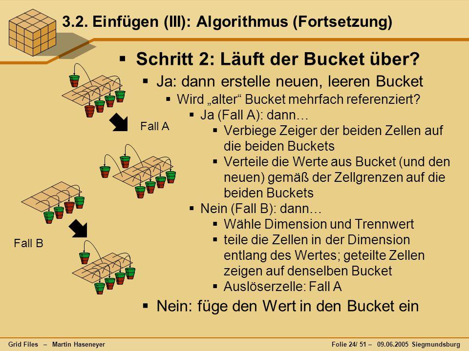 Grid Files – Martin HaseneyerFolie 24/ 51 – 09.06.2005 Siegmundsburg 3.2. Einfügen (III): Algorithmus (Fortsetzung)  Schritt 2: Läuft der Bucket über