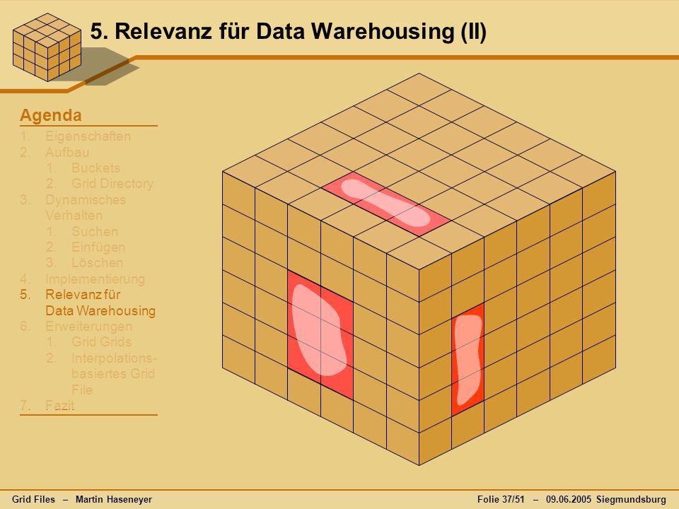 1.Eigenschaften 2.Aufbau 1.Buckets 2.Grid Directory 3.Dynamisches Verhalten 1.Suchen 2.Einfügen 3.Löschen 4.Implementierung 5.Relevanz für Data Wareho