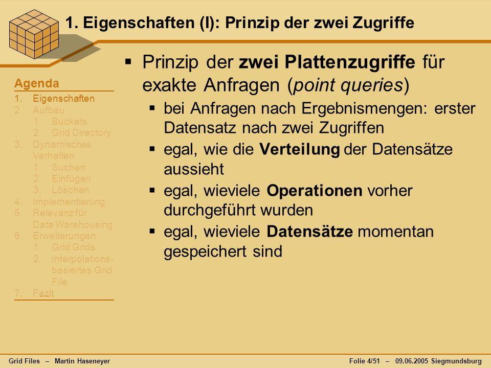 1.Eigenschaften 2.Aufbau 1.Buckets 2.Grid Directory 3.Dynamisches Verhalten 1.Suchen 2.Einfügen 3.Löschen 4.Implementierung 5.Relevanz für Data Warehousing 6.Erweiterungen 1.Grid Grids 2.Interpolations- basiertes Grid File 7.Fazit Agenda Grid Files – Martin HaseneyerFolie 5/51 – 09.06.2005 Siegmundsburg 1.