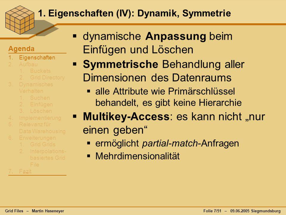 1.Eigenschaften 2.Aufbau 1.Buckets 2.Grid Directory 3.Dynamisches Verhalten 1.Suchen 2.Einfügen 3.Löschen 4.Implementierung 5.Relevanz für Data Warehousing 6.Erweiterungen 1.Grid Grids 2.Interpolations- basiertes Grid File 7.Fazit Agenda Grid Files – Martin HaseneyerFolie 8/ 51 – 09.06.2005 Siegmundsburg 2.