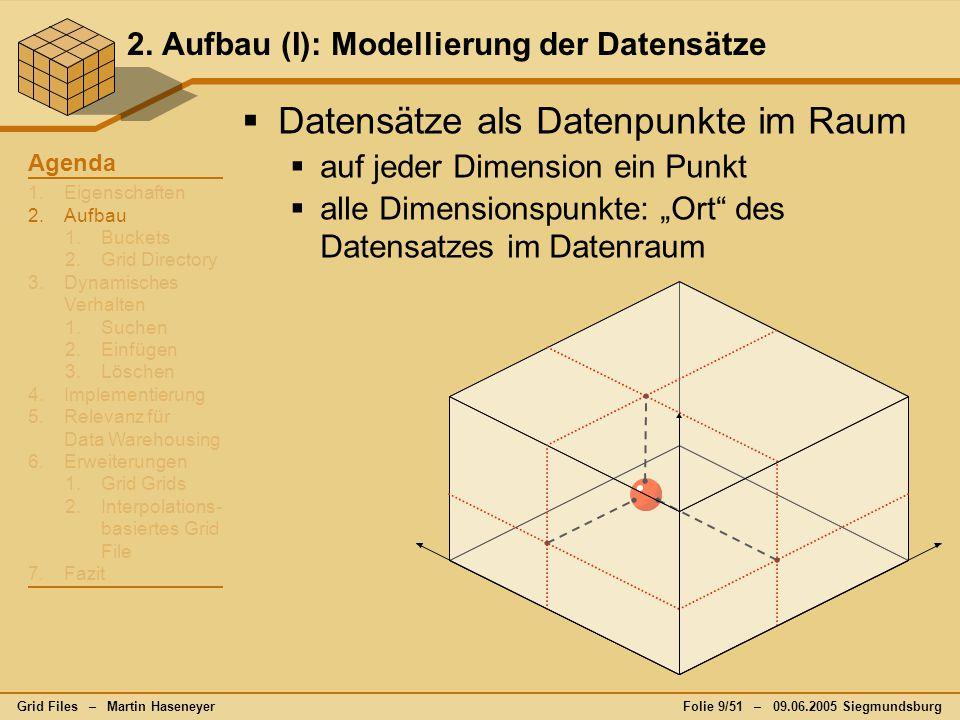 1.Eigenschaften 2.Aufbau 1.Buckets 2.Grid Directory 3.Dynamisches Verhalten 1.Suchen 2.Einfügen 3.Löschen 4.Implementierung 5.Relevanz für Data Warehousing 6.Erweiterungen 1.Grid Grids 2.Interpolations- basiertes Grid File 7.Fazit Agenda Grid Files – Martin HaseneyerFolie 10/51 – 09.06.2005 Siegmundsburg 2.