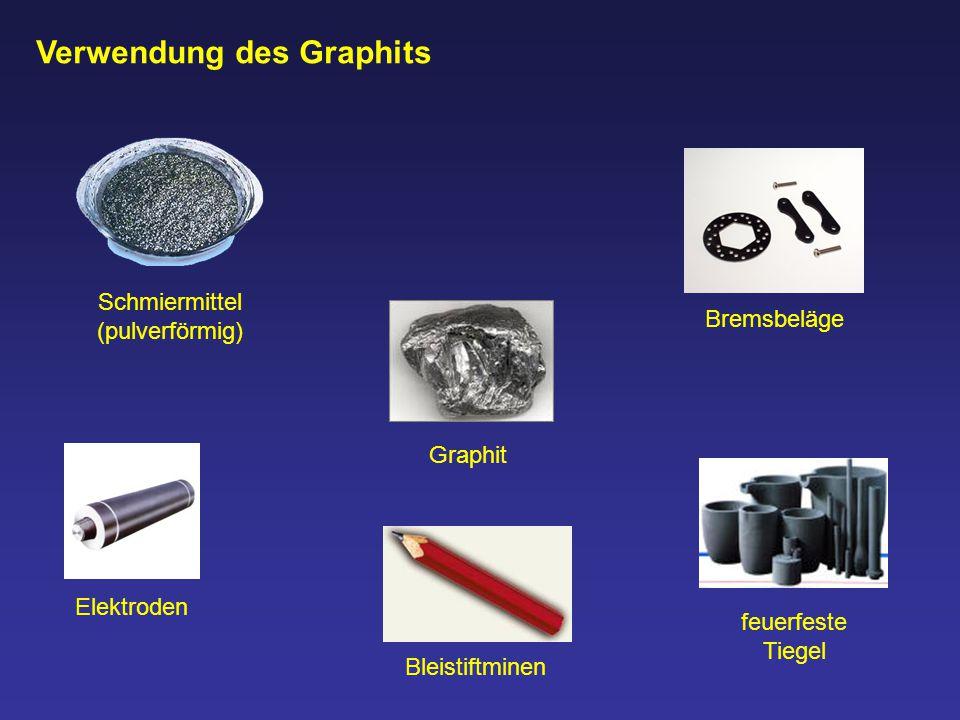 Verwendung des Graphits Bremsbeläge Elektroden Schmiermittel (pulverförmig) feuerfeste Tiegel Graphit Bleistiftminen