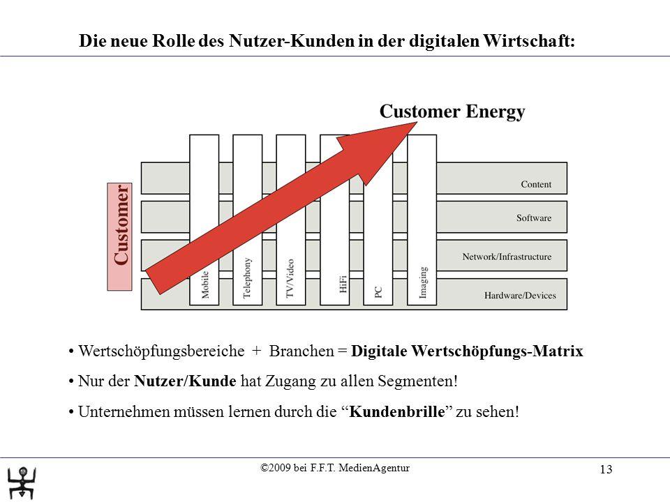 ©2009 bei F.F.T. MedienAgentur 13 Die neue Rolle des Nutzer-Kunden in der digitalen Wirtschaft: Wertschöpfungsbereiche + Branchen = Digitale Wertschöp