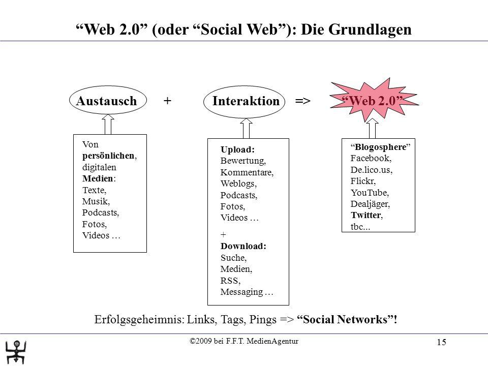 """©2009 bei F.F.T. MedienAgentur 15 Austausch+Interaktion => """"Web 2.0"""" Von persönlichen, digitalen Medien: Texte, Musik, Podcasts, Fotos, Videos … Uploa"""