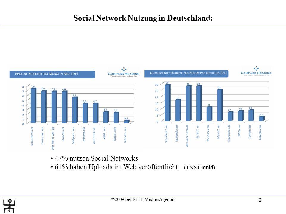 ©2009 bei F.F.T. MedienAgentur 2 Social Network Nutzung in Deutschland: 47% nutzen Social Networks 61% haben Uploads im Web veröffentlicht (TNS Emnid)