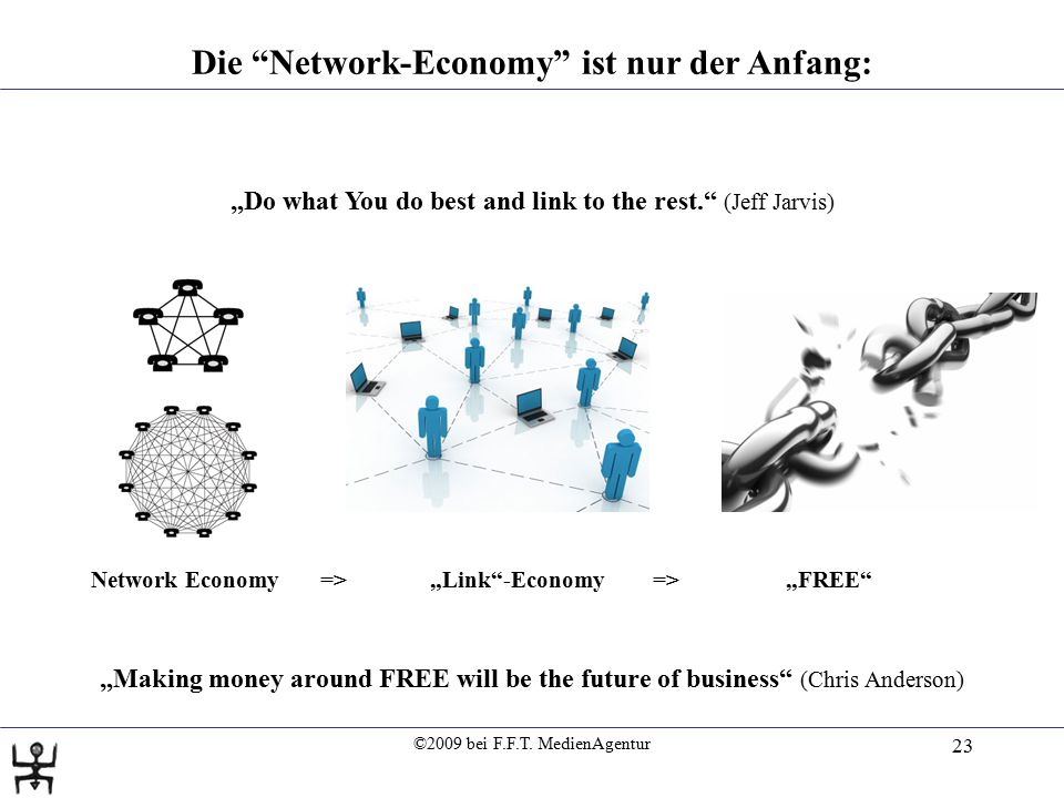 "©2009 bei F.F.T. MedienAgentur 23 Die ""Network-Economy"" ist nur der Anfang: Network Economy => ""Link""-Economy => ""FREE"" ""Do what You do best and link"