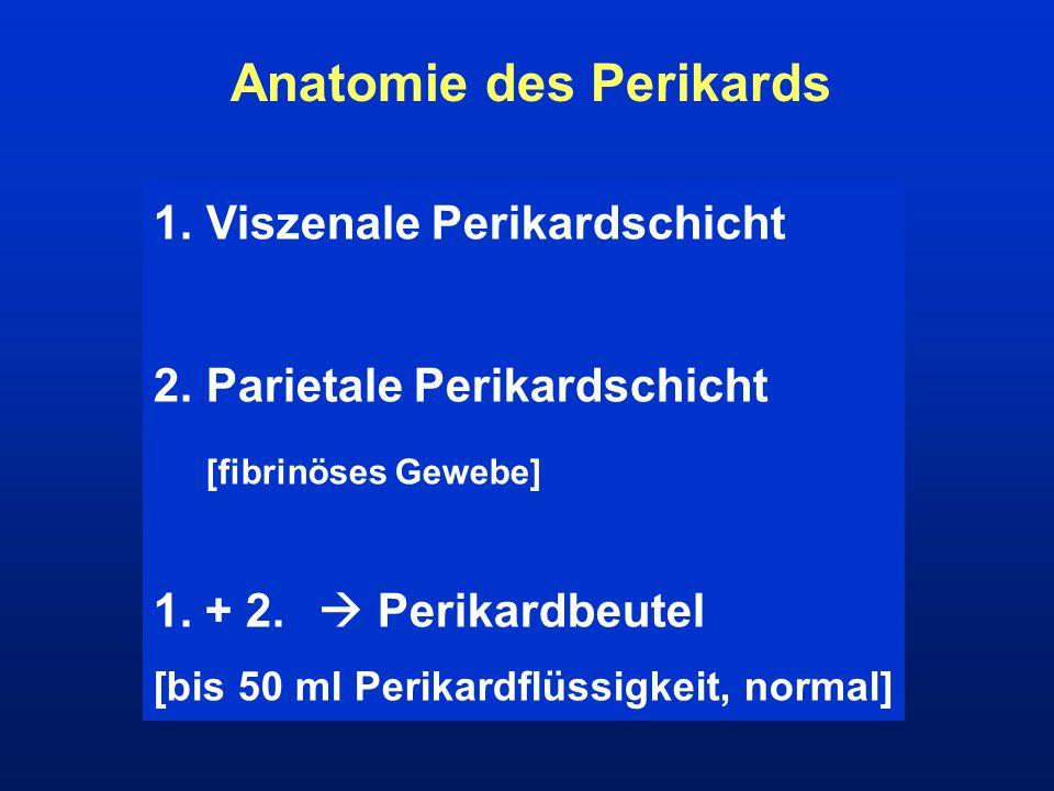 Therapie der Perikarditis Ersatzmedikation für idiopathische Perikarditis (nach 2 Wochen persistierender Schmerzen) Additiv  Colchicin Reserve-Mittel  Glukokortikoide (1-1,5 mg/kg/KG)