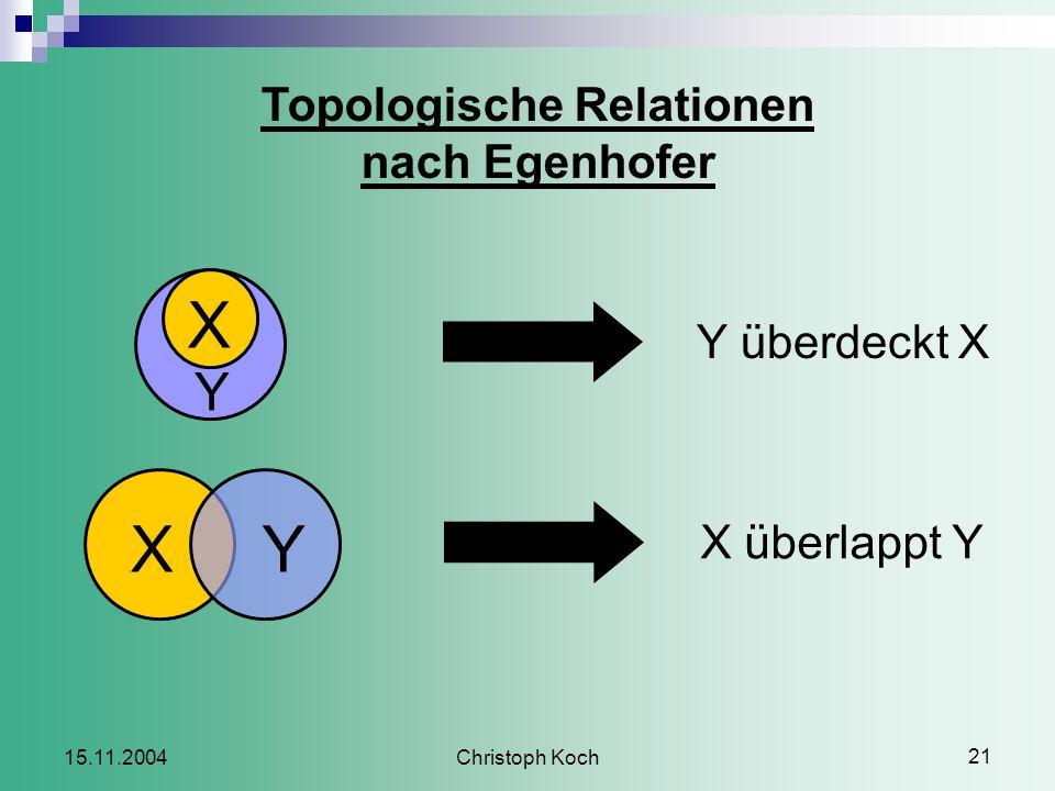 Christoph Koch 21 15.11.2004 Topologische Relationen nach Egenhofer C Y überdeckt X C X überlappt Y X Y XY