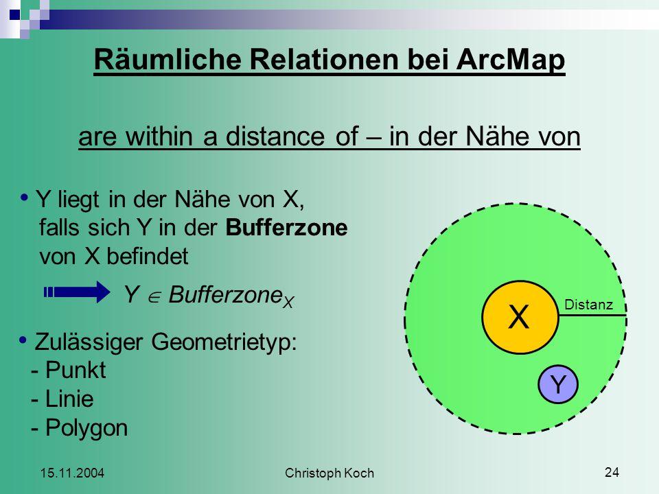 Christoph Koch 24 15.11.2004 Räumliche Relationen bei ArcMap are within a distance of – in der Nähe von Y liegt in der Nähe von X, falls sich Y in der Bufferzone von X befindet Y  Bufferzone X X Y Distanz Zulässiger Geometrietyp: - Punkt - Linie - Polygon