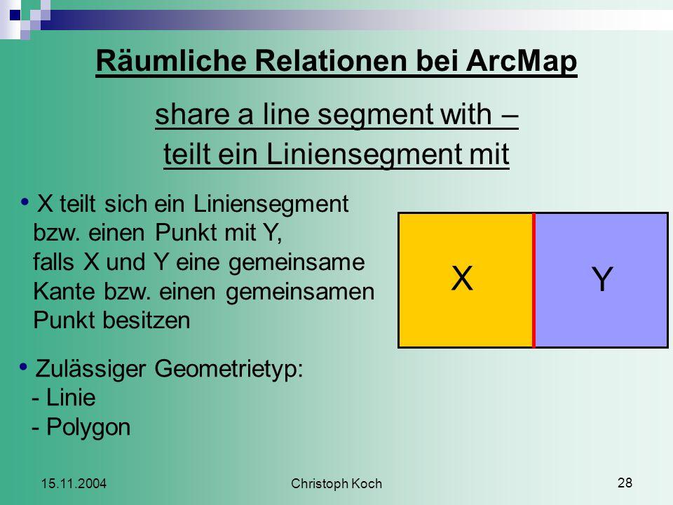 Christoph Koch 28 15.11.2004 Räumliche Relationen bei ArcMap share a line segment with – teilt ein Liniensegment mit X teilt sich ein Liniensegment bzw.