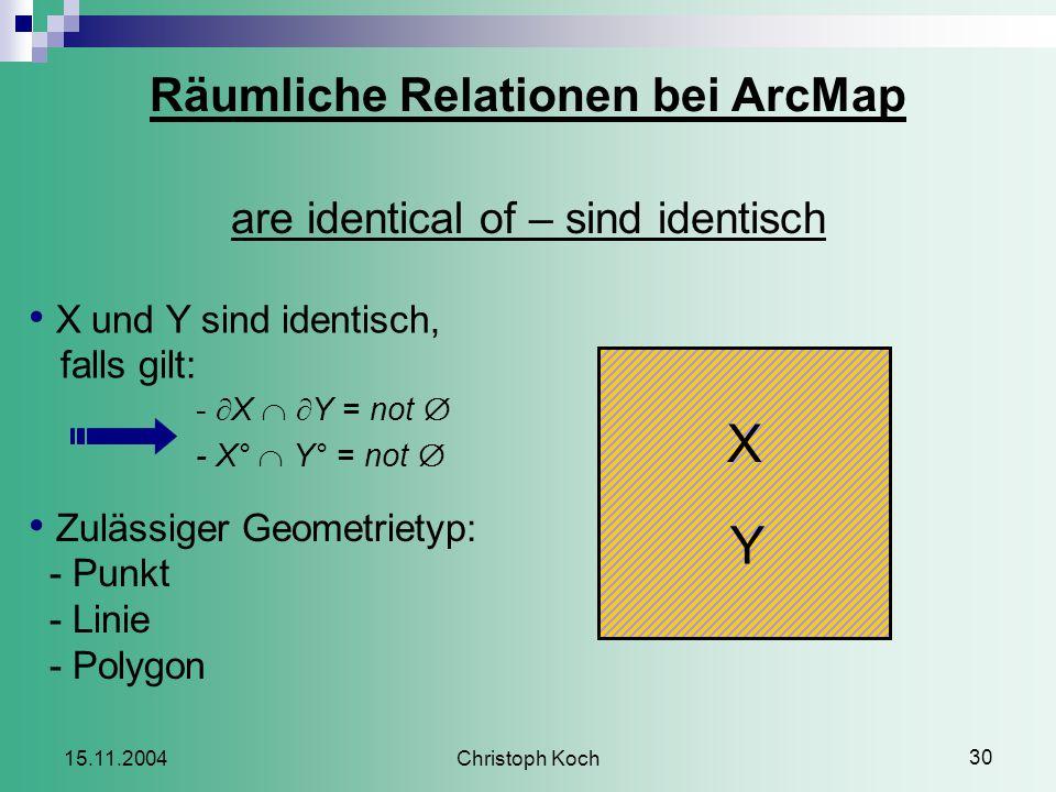 Christoph Koch 30 15.11.2004 Räumliche Relationen bei ArcMap are identical of – sind identisch X und Y sind identisch, falls gilt: -  X   Y = not  - X°  Y° = not  Zulässiger Geometrietyp: - Punkt - Linie - Polygon X Y