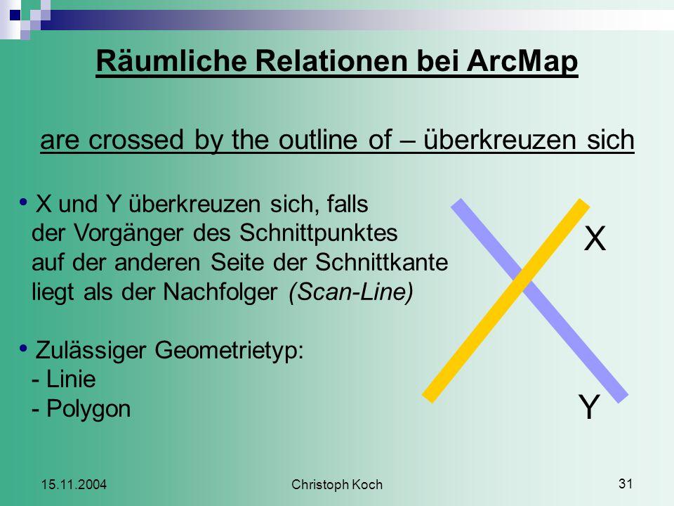Christoph Koch 31 15.11.2004 Räumliche Relationen bei ArcMap are crossed by the outline of – überkreuzen sich X und Y überkreuzen sich, falls der Vorgänger des Schnittpunktes auf der anderen Seite der Schnittkante liegt als der Nachfolger (Scan-Line) Zulässiger Geometrietyp: - Linie - Polygon X Y