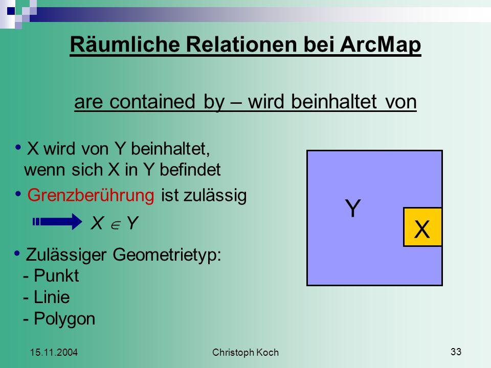 Christoph Koch 33 15.11.2004 Räumliche Relationen bei ArcMap are contained by – wird beinhaltet von X wird von Y beinhaltet, wenn sich X in Y befindet Grenzberührung ist zulässig X  Y Zulässiger Geometrietyp: - Punkt - Linie - Polygon Y X