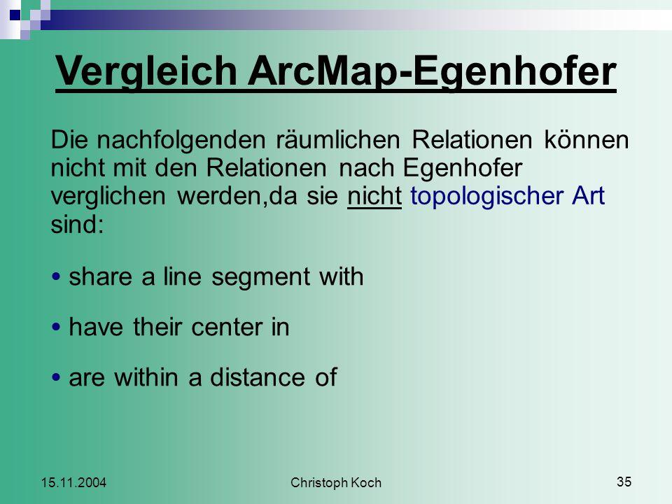 Christoph Koch 35 15.11.2004 Vergleich ArcMap-Egenhofer Die nachfolgenden räumlichen Relationen können nicht mit den Relationen nach Egenhofer verglichen werden,da sie nicht topologischer Art sind: share a line segment with have their center in are within a distance of