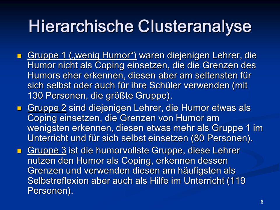 """6 Hierarchische Clusteranalyse Gruppe 1 (""""wenig Humor ) waren diejenigen Lehrer, die Humor nicht als Coping einsetzen, die die Grenzen des Humors eher erkennen, diesen aber am seltensten für sich selbst oder auch für ihre Schüler verwenden (mit 130 Personen, die größte Gruppe)."""