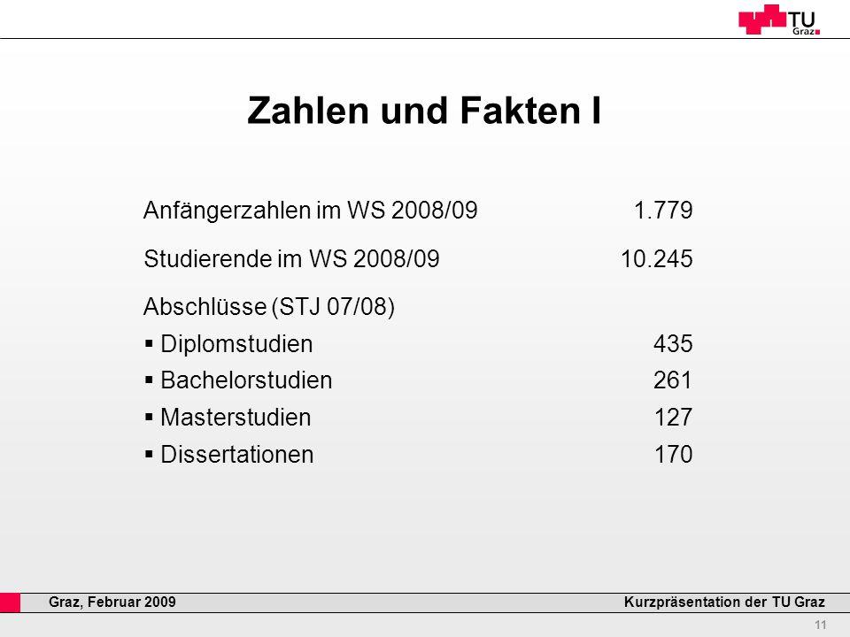 Professor Horst Cerjak, 19.12.2005 11 Kurzpräsentation der TU GrazGraz, Februar 2009 Zahlen und Fakten I Anfängerzahlen im WS 2008/091.779 Studierende im WS 2008/0910.245 Abschlüsse (STJ 07/08)  Diplomstudien  Bachelorstudien  Masterstudien 435 261 127  Dissertationen170