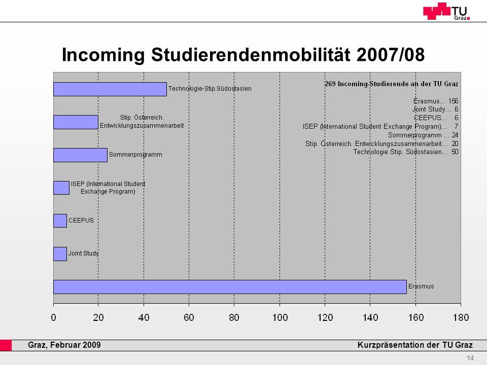 Professor Horst Cerjak, 19.12.2005 14 Kurzpräsentation der TU GrazGraz, Februar 2009 Incoming Studierendenmobilität 2007/08