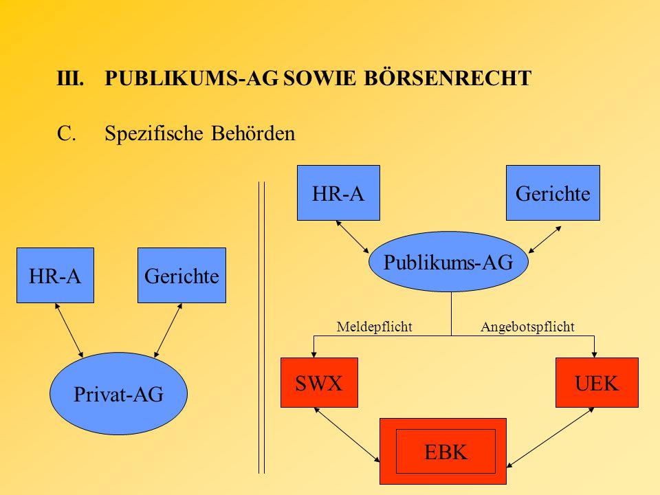 Privat-AG HR-AGerichte III.PUBLIKUMS-AG SOWIE BÖRSENRECHT C.