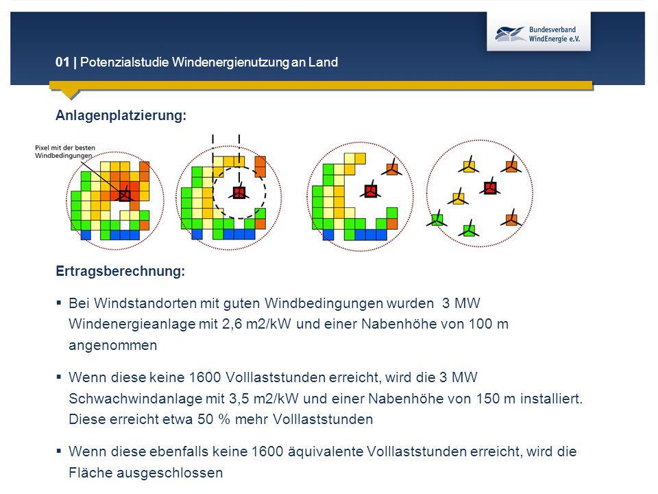01 | Potenzialstudie Windenergienutzung an Land Anlagenplatzierung: Ertragsberechnung:  Bei Windstandorten mit guten Windbedingungen wurden 3 MW Wind