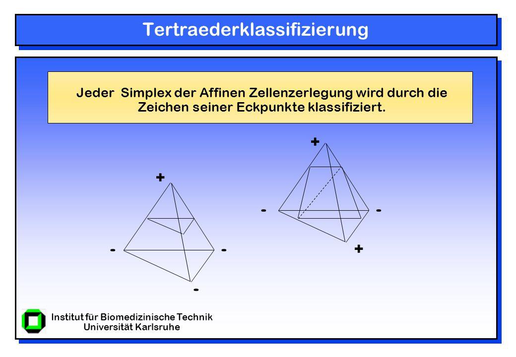 Institut für Biomedizinische Technik Universität Karlsruhe Tertraederklassifizierung Jeder Simplex der Affinen Zellenzerlegung wird durch die Zeichen seiner Eckpunkte klassifiziert.