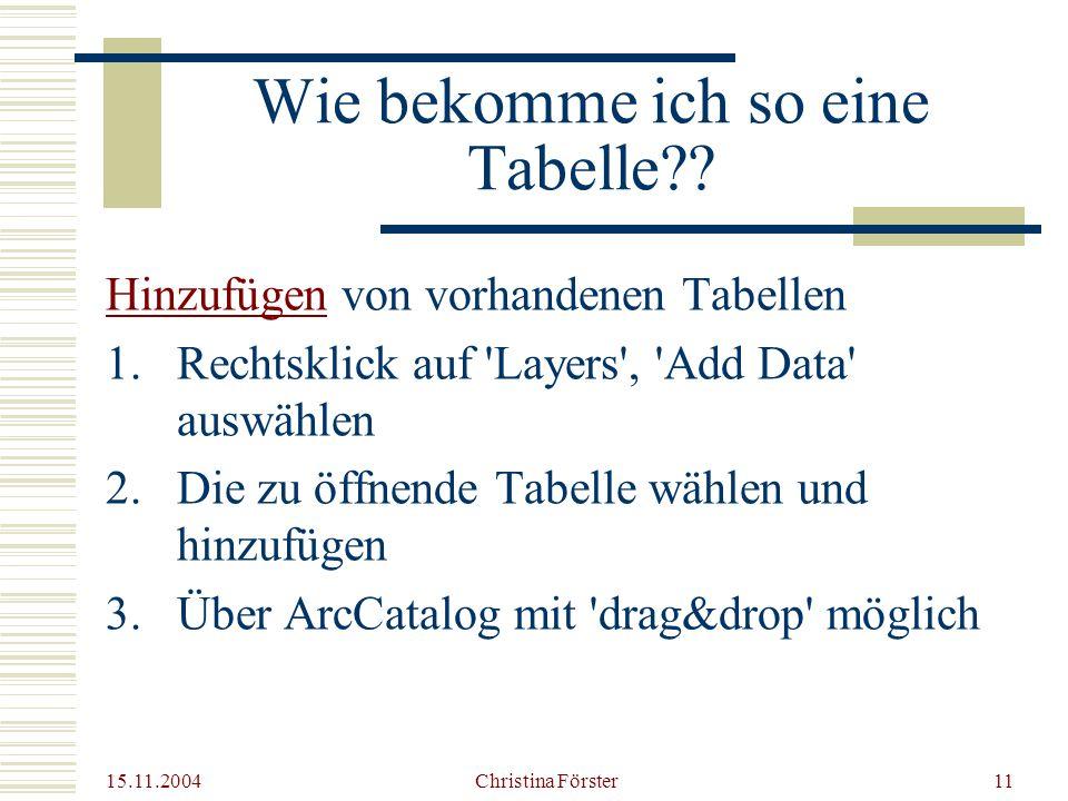 15.11.2004 Christina Förster11 Wie bekomme ich so eine Tabelle?.