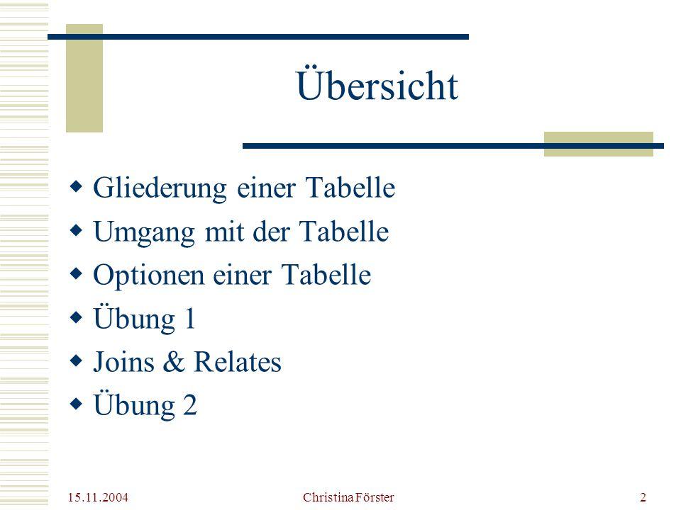 15.11.2004 Christina Förster2 Übersicht  Gliederung einer Tabelle  Umgang mit der Tabelle  Optionen einer Tabelle  Übung 1  Joins & Relates  Übung 2