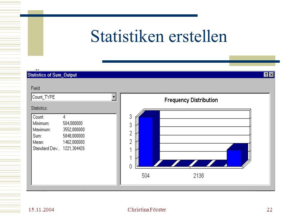 15.11.2004 Christina Förster22 Statistiken erstellen
