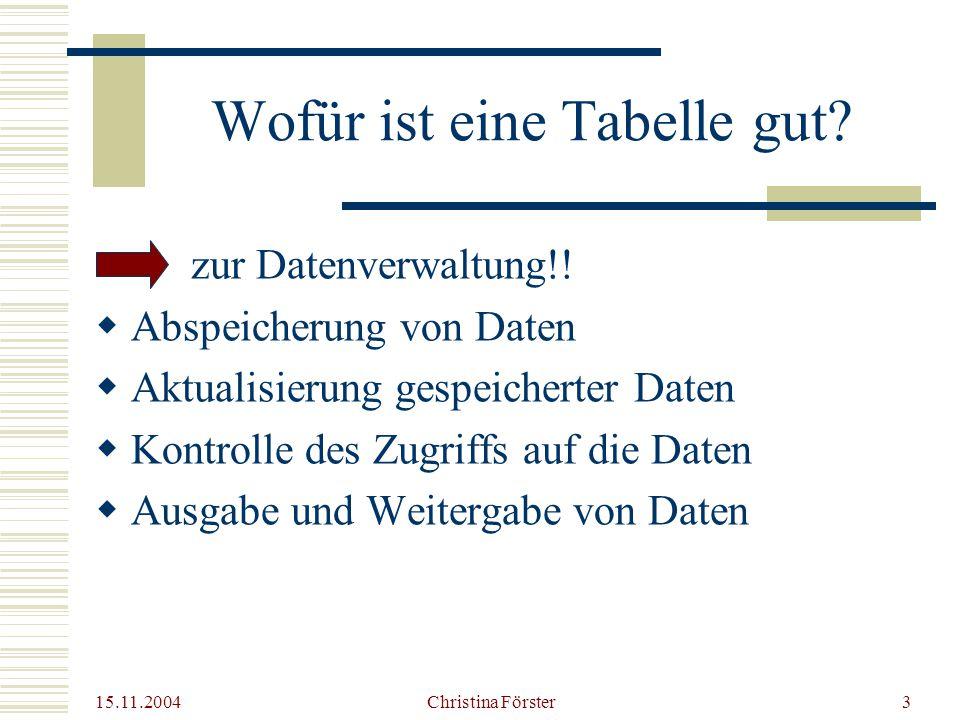 15.11.2004 Christina Förster3 Wofür ist eine Tabelle gut.
