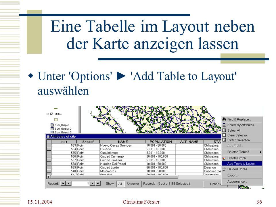 15.11.2004 Christina Förster36 Eine Tabelle im Layout neben der Karte anzeigen lassen  Unter Options ► Add Table to Layout auswählen