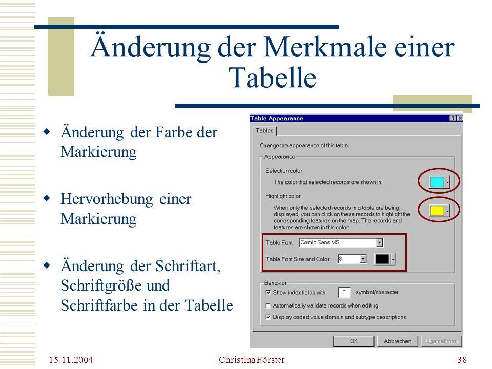 15.11.2004 Christina Förster38 Änderung der Merkmale einer Tabelle  Änderung der Farbe der Markierung  Hervorhebung einer Markierung  Änderung der Schriftart, Schriftgröße und Schriftfarbe in der Tabelle