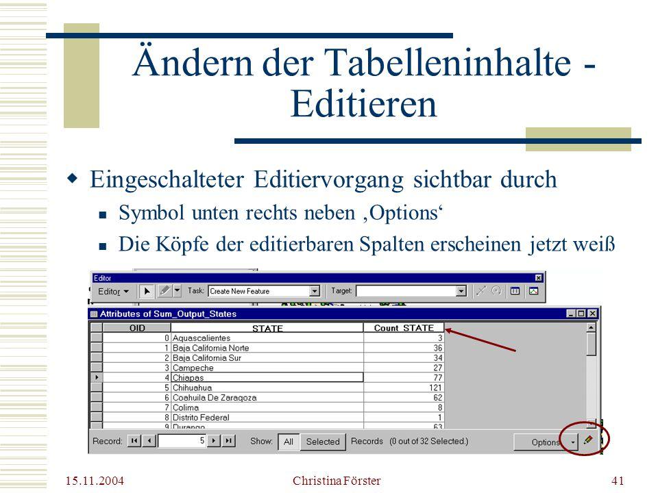 15.11.2004 Christina Förster41 Ändern der Tabelleninhalte - Editieren  Eingeschalteter Editiervorgang sichtbar durch Symbol unten rechts neben 'Options' Die Köpfe der editierbaren Spalten erscheinen jetzt weiß