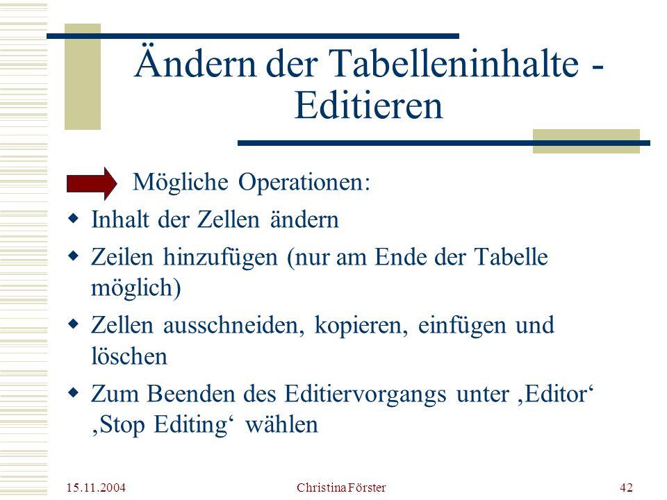 15.11.2004 Christina Förster42 Ändern der Tabelleninhalte - Editieren Mögliche Operationen:  Inhalt der Zellen ändern  Zeilen hinzufügen (nur am Ende der Tabelle möglich)  Zellen ausschneiden, kopieren, einfügen und löschen  Zum Beenden des Editiervorgangs unter 'Editor' 'Stop Editing' wählen