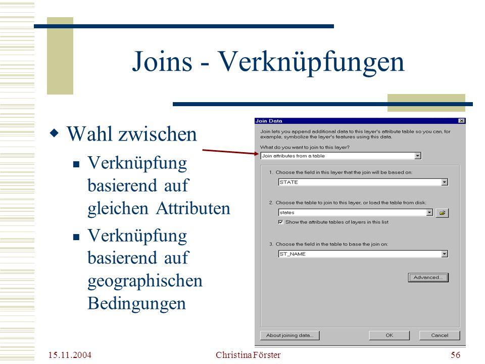 15.11.2004 Christina Förster56 Joins - Verknüpfungen  Wahl zwischen Verknüpfung basierend auf gleichen Attributen Verknüpfung basierend auf geographischen Bedingungen