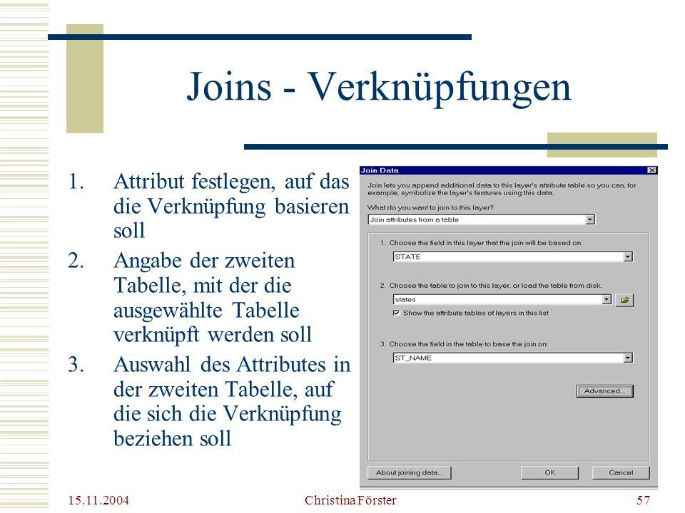 15.11.2004 Christina Förster57 Joins - Verknüpfungen 1.Attribut festlegen, auf das die Verknüpfung basieren soll 2.Angabe der zweiten Tabelle, mit der die ausgewählte Tabelle verknüpft werden soll 3.Auswahl des Attributes in der zweiten Tabelle, auf die sich die Verknüpfung beziehen soll