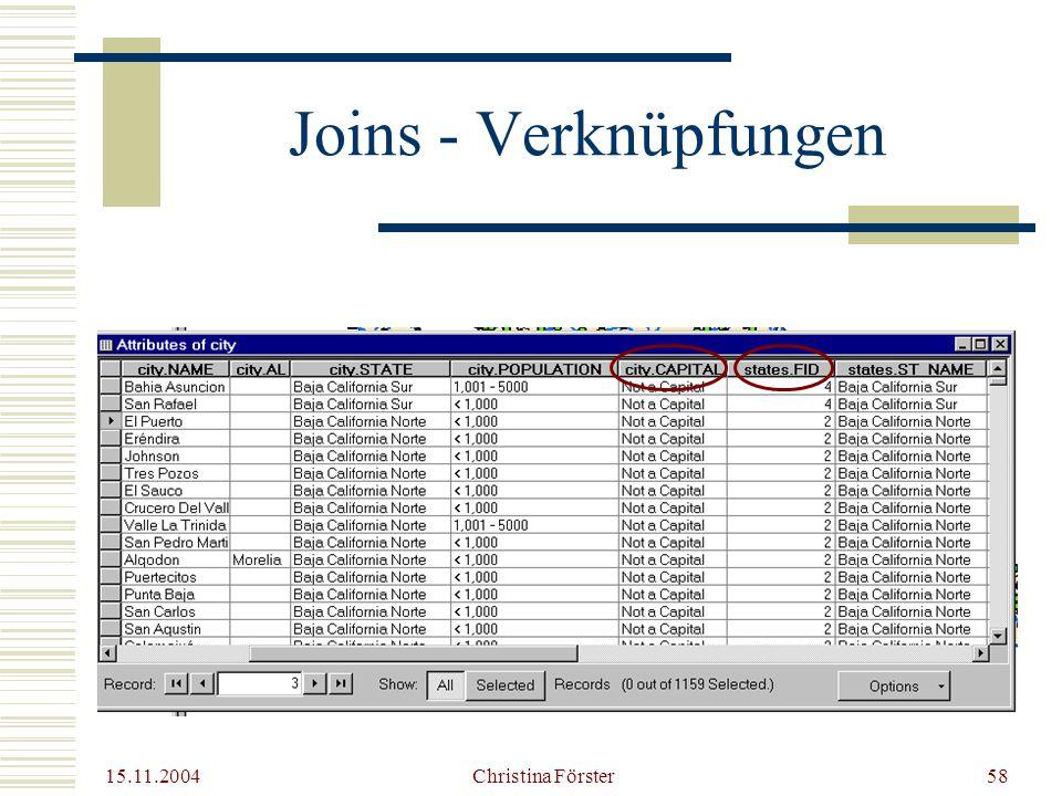 15.11.2004 Christina Förster58 Joins - Verknüpfungen