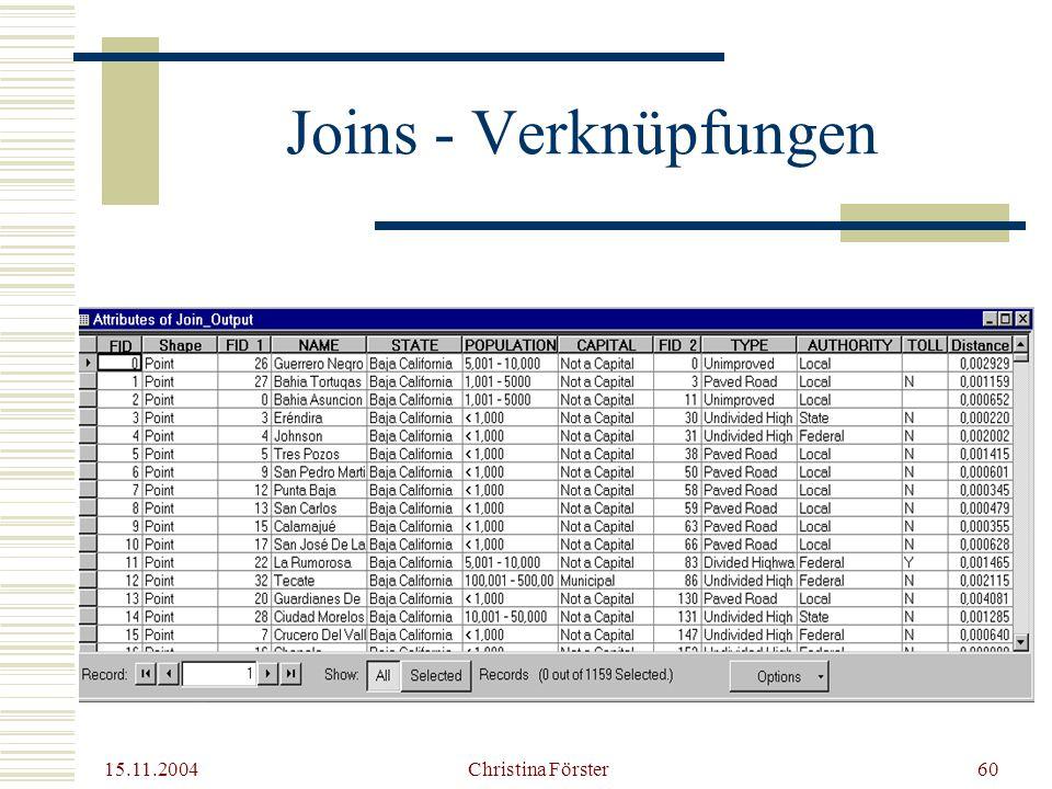 15.11.2004 Christina Förster60 Joins - Verknüpfungen