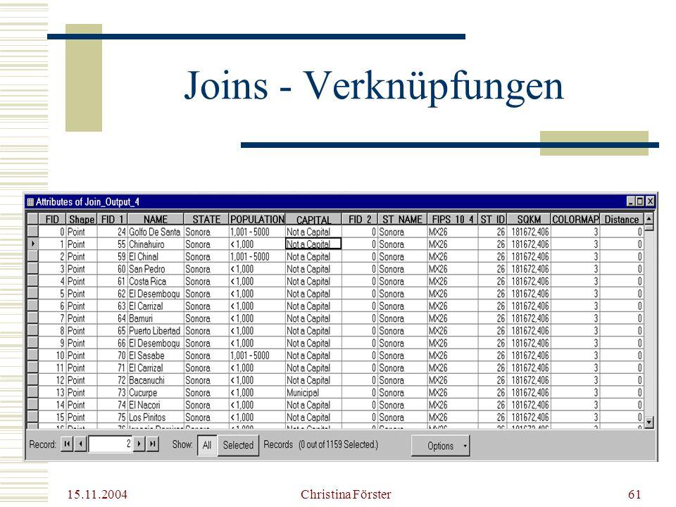 15.11.2004 Christina Förster61 Joins - Verknüpfungen