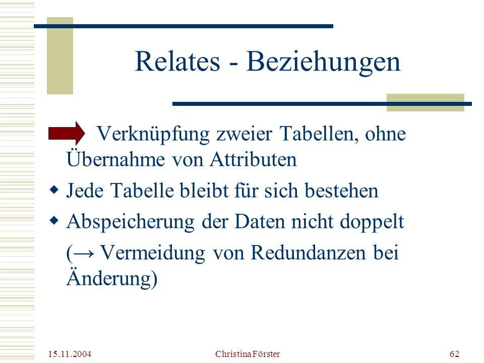 15.11.2004 Christina Förster62 Relates - Beziehungen Verknüpfung zweier Tabellen, ohne Übernahme von Attributen  Jede Tabelle bleibt für sich bestehen  Abspeicherung der Daten nicht doppelt (→ Vermeidung von Redundanzen bei Änderung)