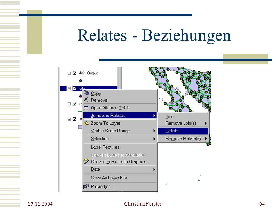 15.11.2004 Christina Förster64 Relates - Beziehungen
